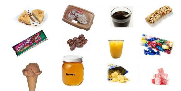 Оптимальные условия для бактерий