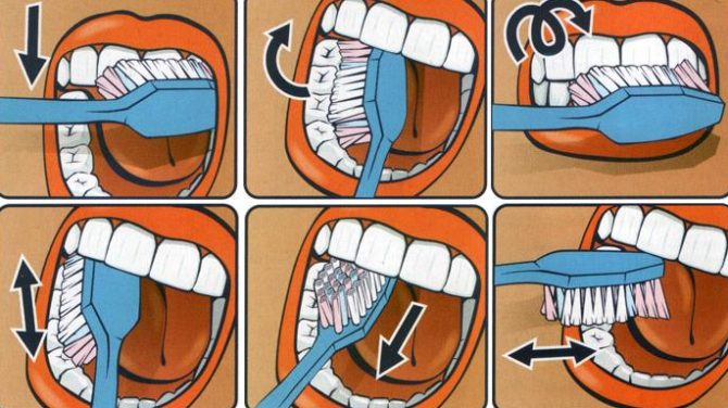 Техника чистки зубов с пастой
